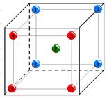 Schéma de répartition des sondes dans le volume de travail