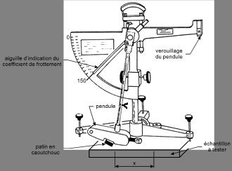 Essais de glissance - Pendule de frottement